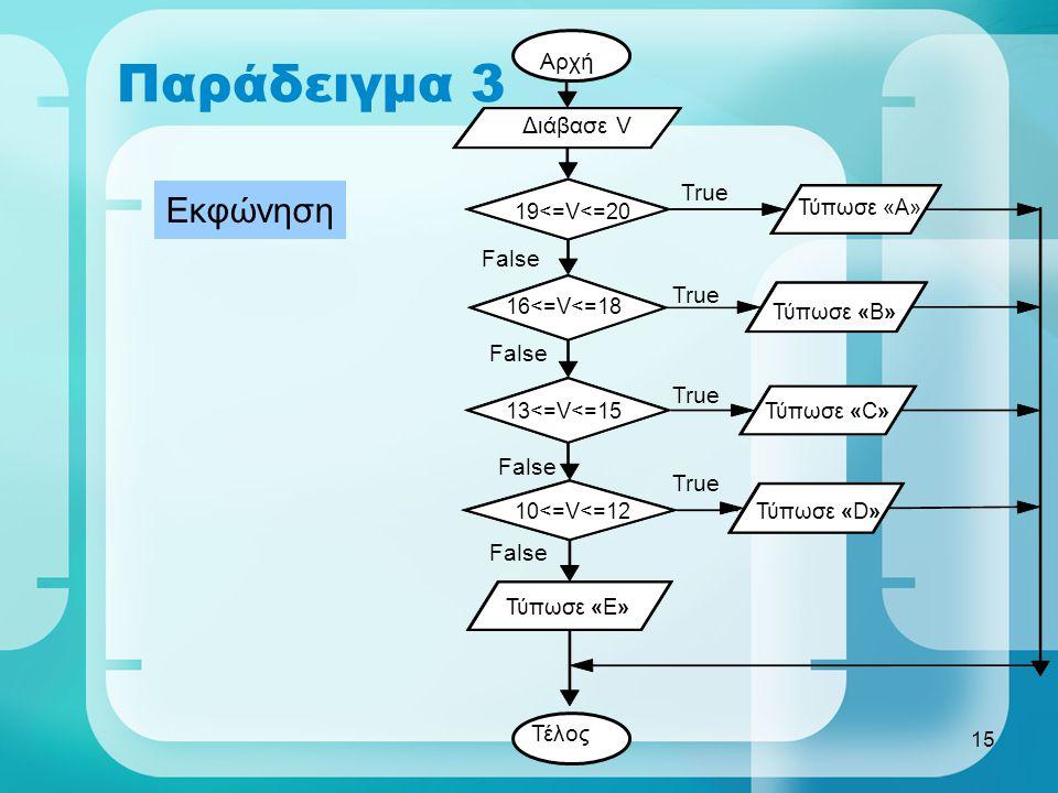 15 Παράδειγμα 3 Αρχή Διάβασε V 19<=V<=20 Τύπωσε «Α» True False 16<=V<=18 Τύπωσε «B» 13<=V<=15Τύπωσε «C» 10<=V<=12Τύπωσε «D» Τύπωσε «E» Τέλος Εκφώνηση