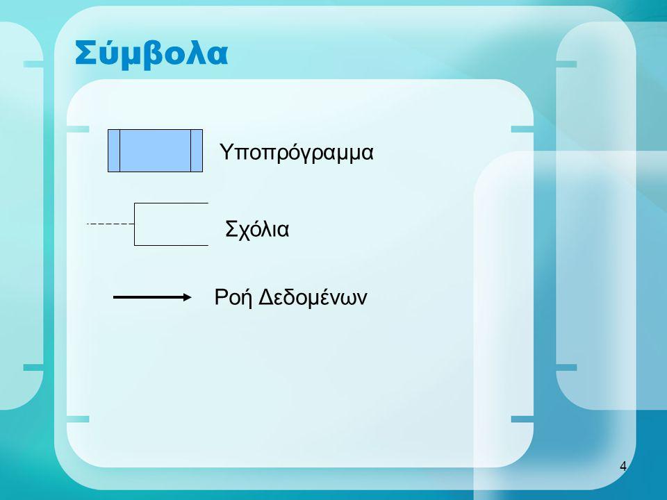 4 Σύμβολα Υποπρόγραμμα Σχόλια Ροή Δεδομένων