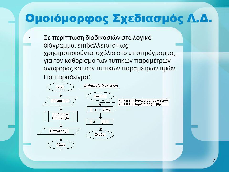 7 Ομοιόμορφος Σχεδιασμός Λ.Δ. •Σε περίπτωση διαδικασιών στο λογικό διάγραμμα, επιβάλλεται όπως χρησιμοποιούνται σχόλια στο υποπρόγραμμα, για τον καθορ