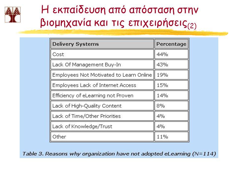 H εκπαίδευση από απόσταση στην βιομηχανία και τις επιχειρήσεις (2)