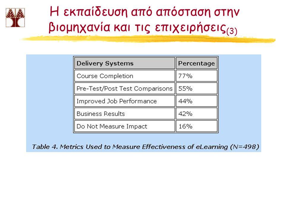 H εκπαίδευση από απόσταση στην βιομηχανία και τις επιχειρήσεις (3)