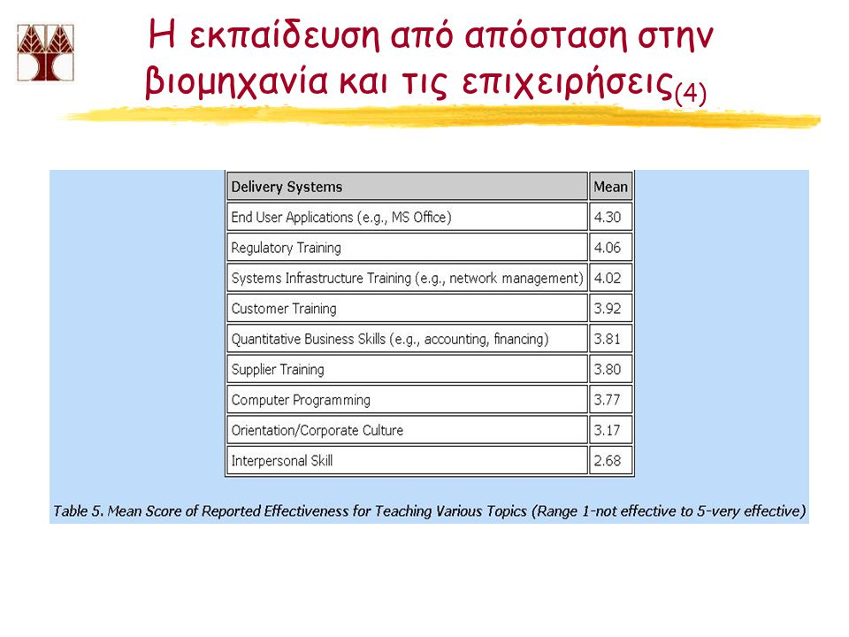 H εκπαίδευση από απόσταση στην βιομηχανία και τις επιχειρήσεις (4)