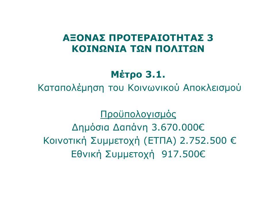 ΑΞΟΝΑΣ ΠΡΟΤΕΡΑΙΟΤΗΤΑΣ 3 ΚΟΙΝΩΝΙΑ ΤΩΝ ΠΟΛΙΤΩΝ Μέτρο 3.1. Καταπολέμηση του Κοινωνικού Αποκλεισμού Προϋπολογισμός Δημόσια Δαπάνη 3.670.000€ Κοινοτική Συμ