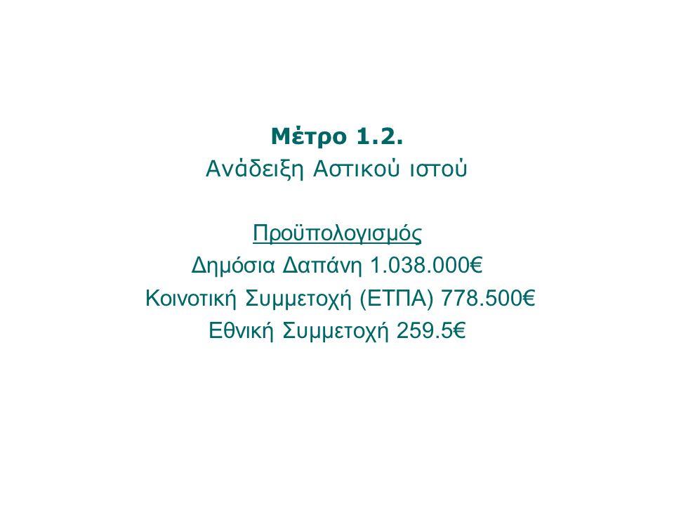Μέτρο 1.2. Ανάδειξη Αστικού ιστού Προϋπολογισμός Δημόσια Δαπάνη 1.038.000€ Κοινοτική Συμμετοχή (ΕΤΠΑ) 778.500€ Εθνική Συμμετοχή 259.5€