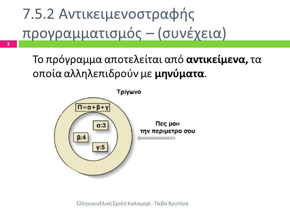 7.5.2 Αντικειμενοστραφής προγραμματισμός – ( συνέχεια ) Ελληνογαλλική Σχολή Καλαμαρί - Τίκβα Χριστίνα 2 Το πρόγραμμα αποτελείται από αντικείμενα, τα ο