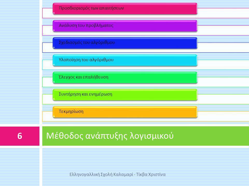 Μέθοδος ανάπτυξης λογισμικού 6 Ελληνογαλλική Σχολή Καλαμαρί - Τίκβα Χριστίνα Προσδιορισμός των α π αιτήσεωνΑνάλυση του π ροβλήματοςΣχεδιασμός του αλγό