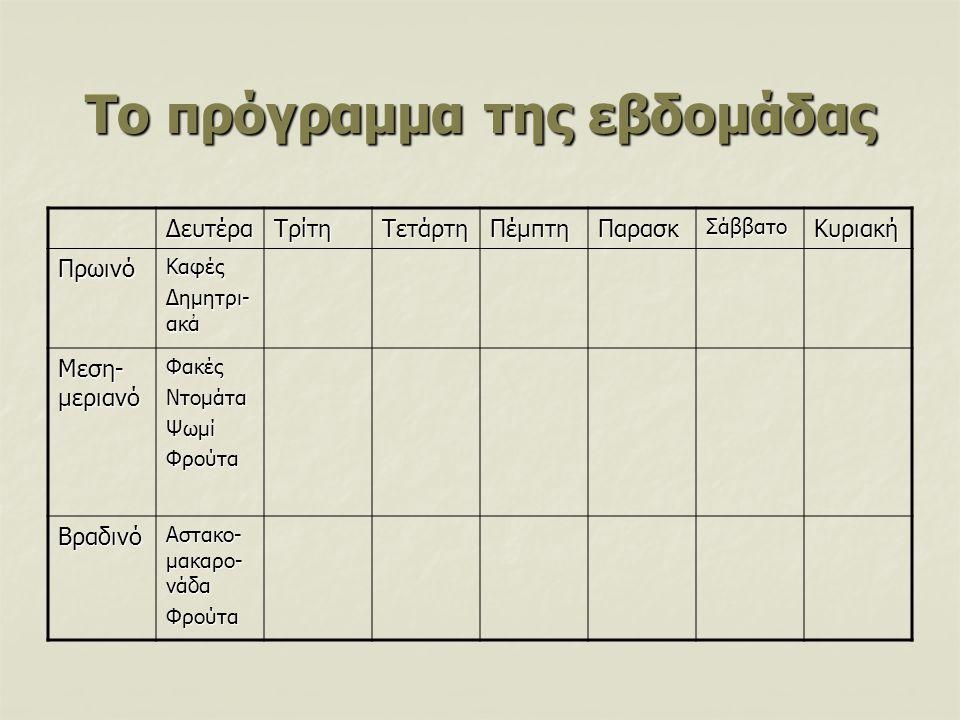 Το πρόγραμμα της εβδομάδας ΔευτέραΤρίτηΤετάρτηΠέμπτηΠαρασκΣάββατοΚυριακή ΠρωινόΚαφές Δημητρι- ακἀ Μεση- μεριανό ΦακέςΝτομάταΨωμίΦρούτα Βραδινό Αστακο-