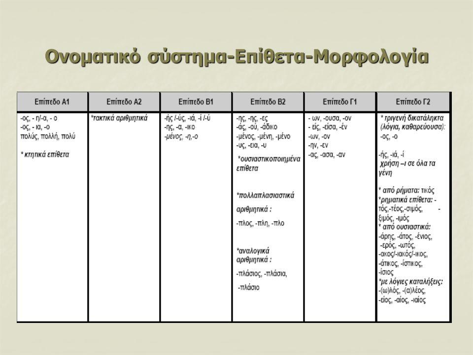 Ρηματικό σύστημα-Εγκλίσεις-Χρόνοι-Τρόπος ενέργειας του ρήματος-Ιδιαίτερες χρήσεις