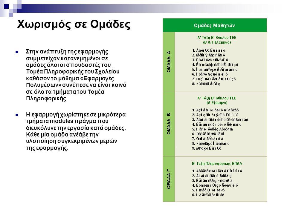  Στην ανάπτυξη της εφαρμογής συμμετείχαν κατανεμημένοι σε ομάδες όλοι οι σπουδαστές του Τομέα Πληροφορικής του Σχολείου καθόσον το μάθημα «Εφαρμογές Πολυμέσων» συνέπεσε να είναι κοινό σε όλα τα τμήματα του Τομέα Πληροφορικής  Η εφαρμογή χωρίστηκε σε μικρότερα τμήματα modules πράγμα που διευκόλυνε την εργασία κατά ομάδες.