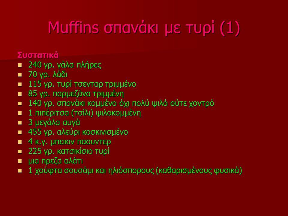 Muffins σπανάκι με τυρί (1) Συστατικά  240 γρ. γάλα πλήρες  70 γρ. λάδι  115 γρ. τυρί τσενταρ τριμμένο  85 γρ. παρμεζάνα τριμμένη  140 γρ. σπανάκ