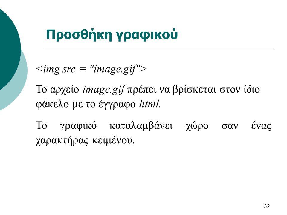 32 Προσθήκη γραφικού Το αρχείο image.gif πρέπει να βρίσκεται στον ίδιο φάκελο με το έγγραφο html. Το γραφικό καταλαμβάνει χώρο σαν ένας χαρακτήρας κει