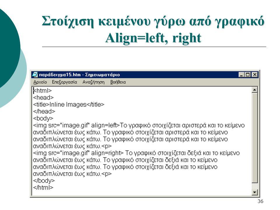 36 Στοίχιση κειμένου γύρω από γραφικό Align=left, right
