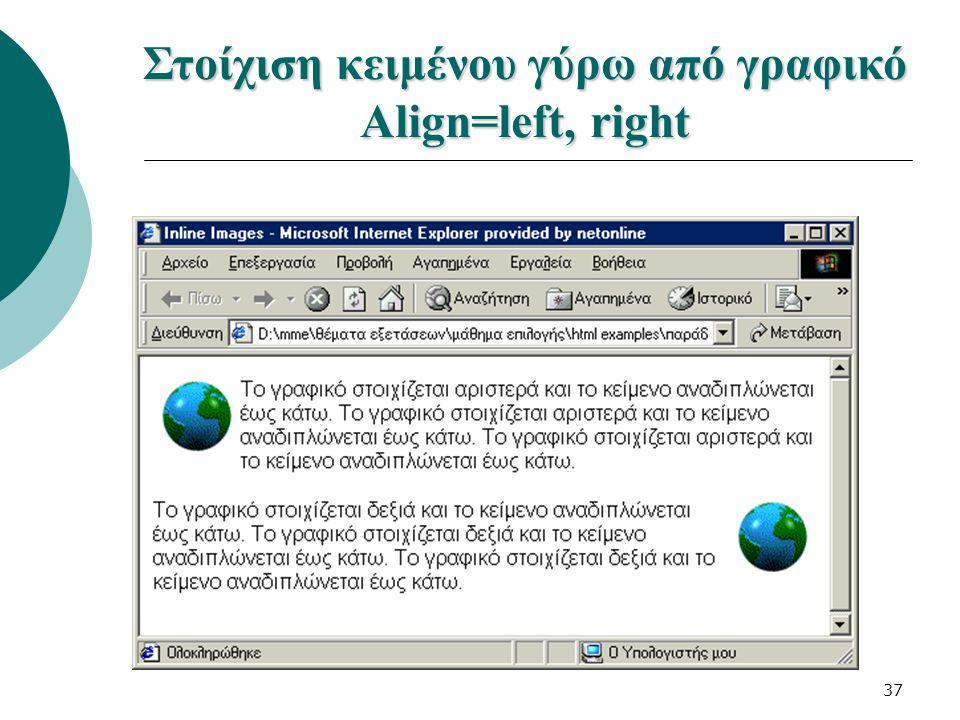 37 Στοίχιση κειμένου γύρω από γραφικό Align=left, right
