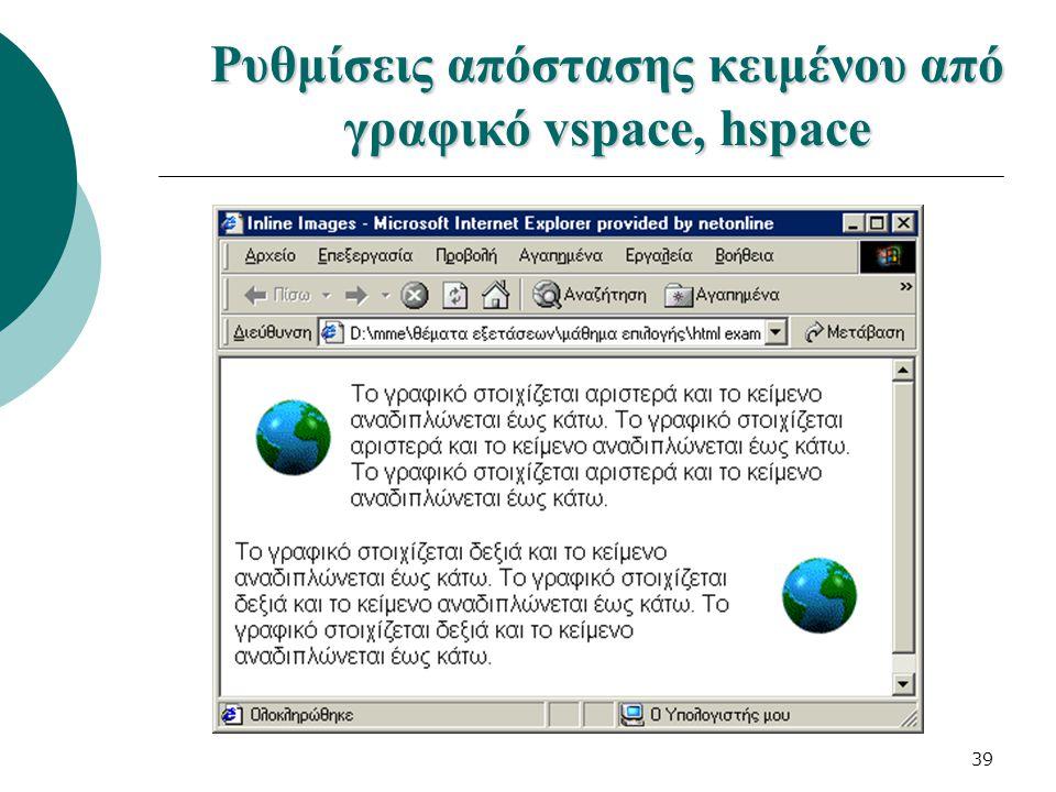 39 Ρυθμίσεις απόστασης κειμένου από γραφικό vspace, hspace