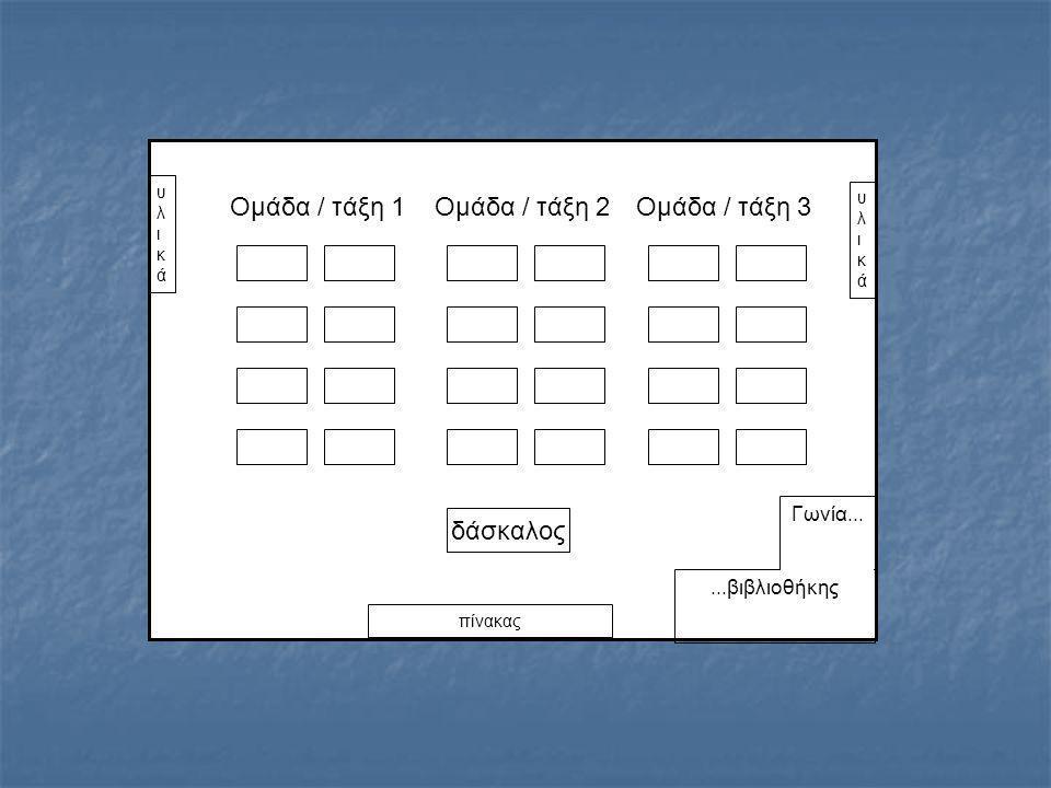 ...βιβλιοθήκης πίνακας δάσκαλος υλικάυλικά υλικάυλικά Γωνία... Ομάδα / τάξη 1Ομάδα / τάξη 2Ομάδα / τάξη 3