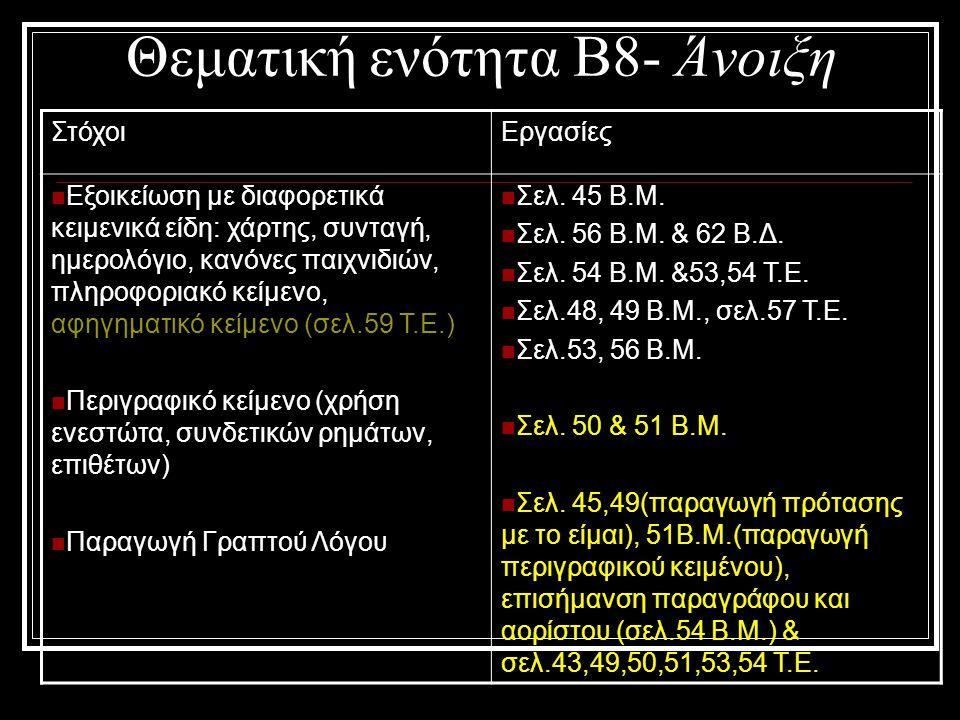 Θεματική ενότητα Β8- Άνοιξη ΣτόχοιΕργασίες  Εξοικείωση με διαφορετικά κειμενικά είδη: χάρτης, συνταγή, ημερολόγιο, κανόνες παιχνιδιών, πληροφοριακό κείμενο, αφηγηματικό κείμενο (σελ.59 Τ.Ε.)  Περιγραφικό κείμενο (χρήση ενεστώτα, συνδετικών ρημάτων, επιθέτων)  Παραγωγή Γραπτού Λόγου  Σελ.