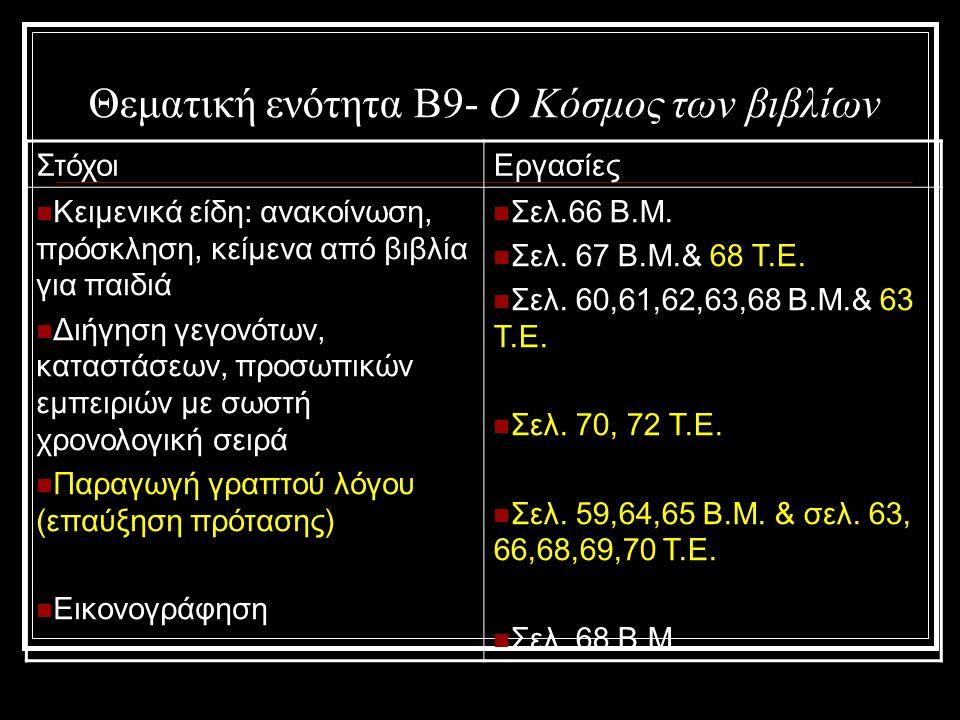 Θεματική ενότητα Β9- Ο Κόσμος των βιβλίων ΣτόχοιΕργασίες  Κειμενικά είδη: ανακοίνωση, πρόσκληση, κείμενα από βιβλία για παιδιά  Διήγηση γεγονότων, καταστάσεων, προσωπικών εμπειριών με σωστή χρονολογική σειρά  Παραγωγή γραπτού λόγου (επαύξηση πρότασης)  Εικονογράφηση  Σελ.66 Β.Μ.