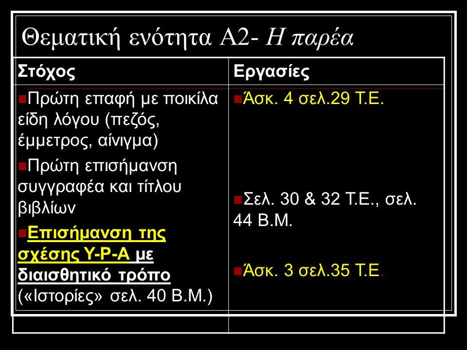 Θεματική ενότητα Α2- Η παρέα ΣτόχοςΕργασίες  Πρώτη επαφή με ποικίλα είδη λόγου (πεζός, έμμετρος, αίνιγμα)  Πρώτη επισήμανση συγγραφέα και τίτλου βιβλίων  Επισήμανση της σχέσης Υ-Ρ-Α με διαισθητικό τρόπο («Ιστορίες» σελ.