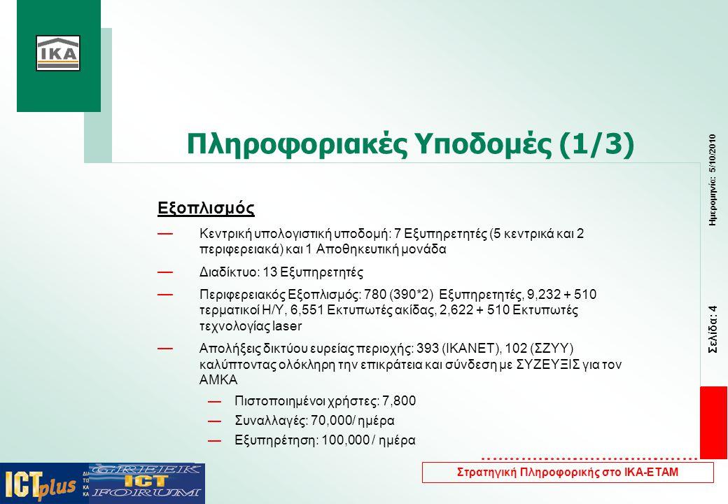 Σελίδα: 4 Ημερομηνία: 5/10/2010 Στρατηγική Πληροφορικής στο ΙΚΑ-ΕΤΑΜ Πληροφοριακές Υποδομές (1/3) Εξοπλισμός — Κεντρική υπολογιστική υποδομή: 7 Εξυπηρετητές (5 κεντρικά και 2 περιφερειακά) και 1 Αποθηκευτική μονάδα — Διαδίκτυο: 13 Εξυπηρετητές — Περιφερειακός Εξοπλισμός: 780 (390*2) Εξυπηρετητές, 9,232 + 510 τερματικοί Η/Υ, 6,551 Εκτυπωτές ακίδας, 2,622 + 510 Εκτυπωτές τεχνολογίας laser — Απολήξεις δικτύου ευρείας περιοχής: 393 (ΙΚΑΝΕΤ), 102 (ΣΖΥΥ) καλύπτοντας ολόκληρη την επικράτεια και σύνδεση με ΣΥΖΕΥΞΙΣ για τον ΑΜΚΑ —Πιστοποιημένοι χρήστες: 7,800 —Συναλλαγές: 70,000/ ημέρα —Εξυπηρέτηση: 100,000 / ημέρα