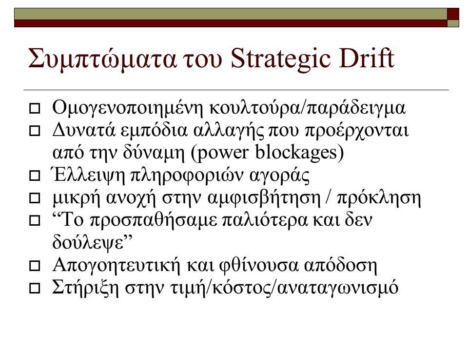 Συμπτώματα του Strategic Drift  Ομογενοποιημένη κουλτούρα/παράδειγμα  Δυνατά εμπόδια αλλαγής που προέρχονται από την δύναμη (power blockages)  Έλλε