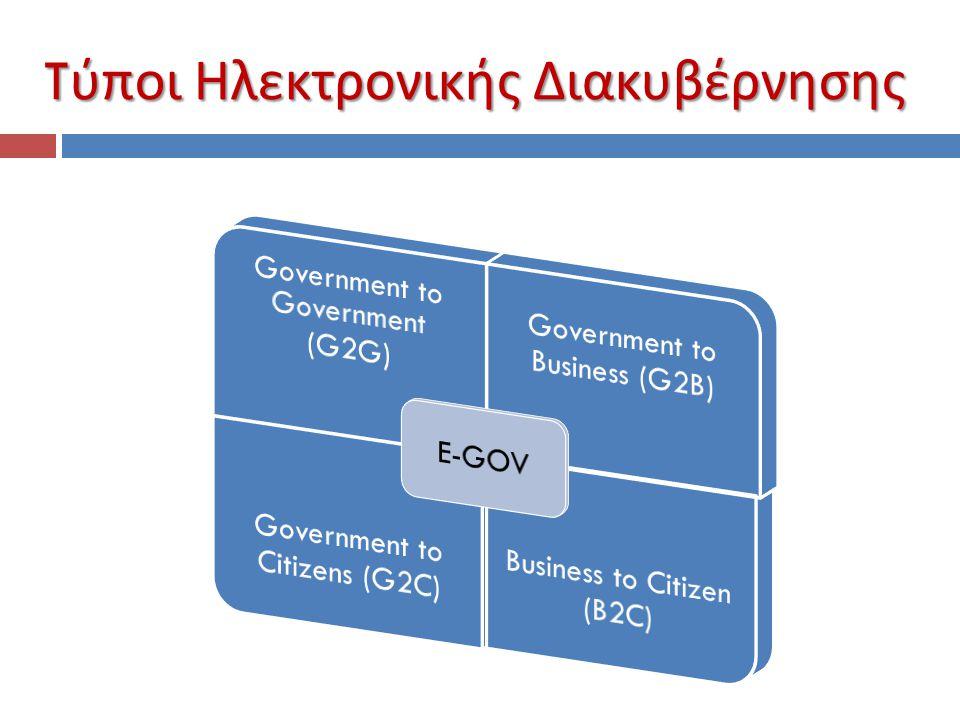 T ύποι Ηλεκτρονικής Διακυβέρνησης