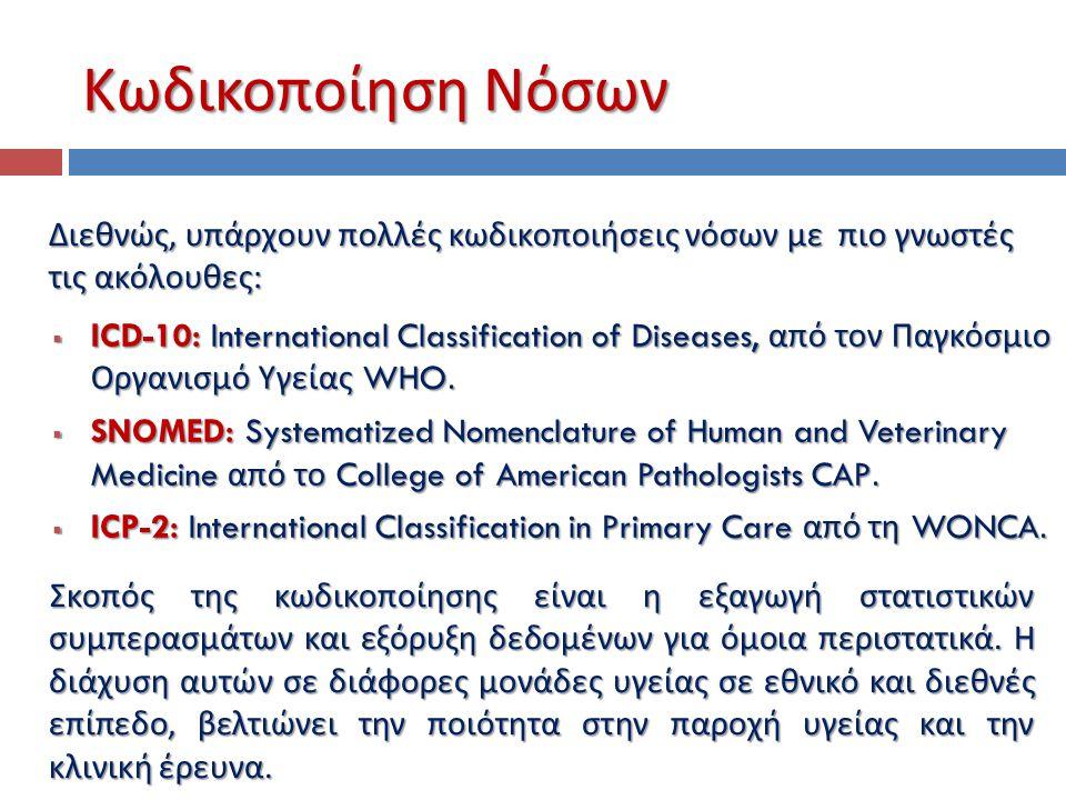 Κωδικοποίηση Νόσων  ICD-10: International Classification of Diseases, από τον Παγκόσμιο Οργανισμό Υγείας WHO.  SNOMED: Systematized Nomenclature of