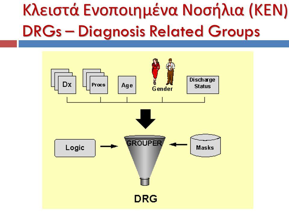 Κλειστά Ενοποιημένα Νοσήλια ( ΚΕΝ ) DRGs – Diagnosis Related Groups