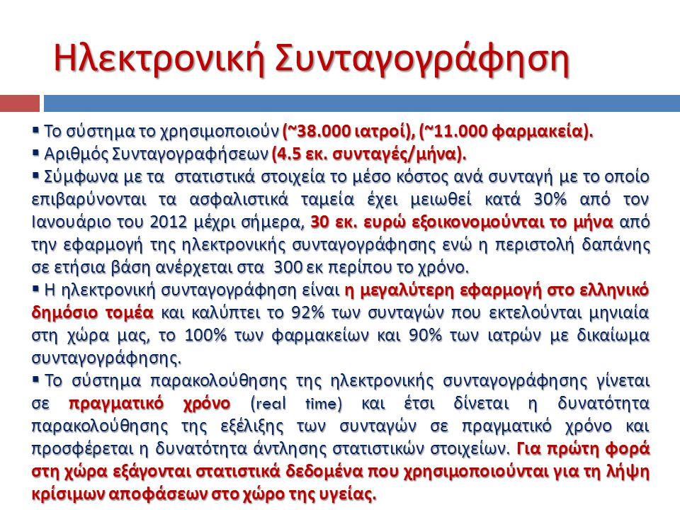 Ηλεκτρονική Συνταγογράφηση  Το σύστημα το χρησιμοποιούν (~38.000 ιατροί ), (~11.000 φαρμακεία ).  Αριθμός Συνταγογραφήσεων (4.5 εκ. συνταγές / μήνα
