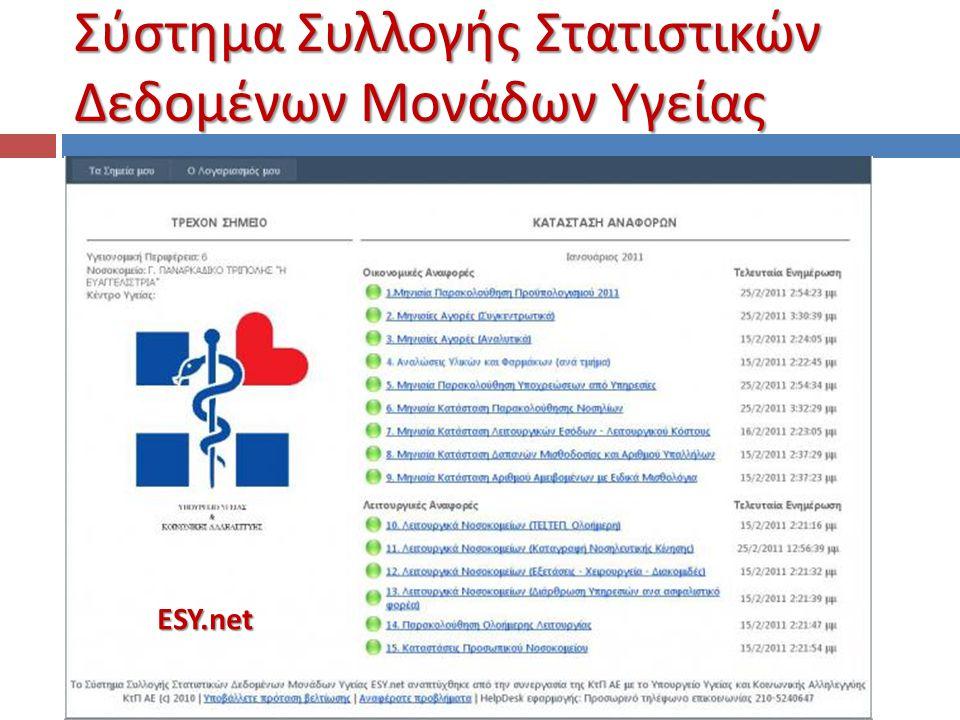 Σύστημα Συλλογής Στατιστικών Δεδομένων Μονάδων Υγείας ESY.net