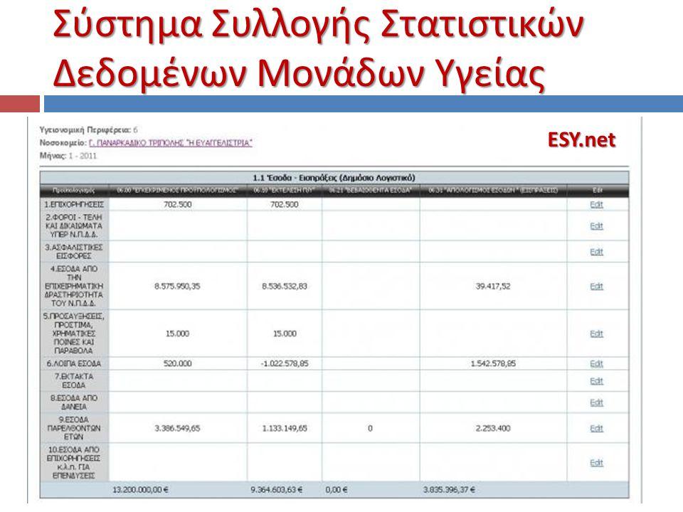 ESY.net