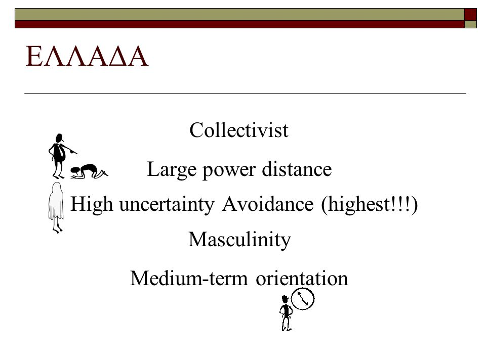 ΕΛΛΑΔΑ Collectivist Large power distance High uncertainty Avoidance (highest!!!) Masculinity Medium-term orientation