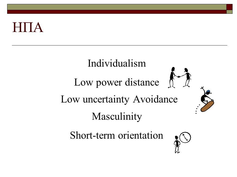 ΕΛΛΑΔΑ Collectivist Large power distance High uncertainty Avoidance (highest!!!) Masculinity Medium-term orientation