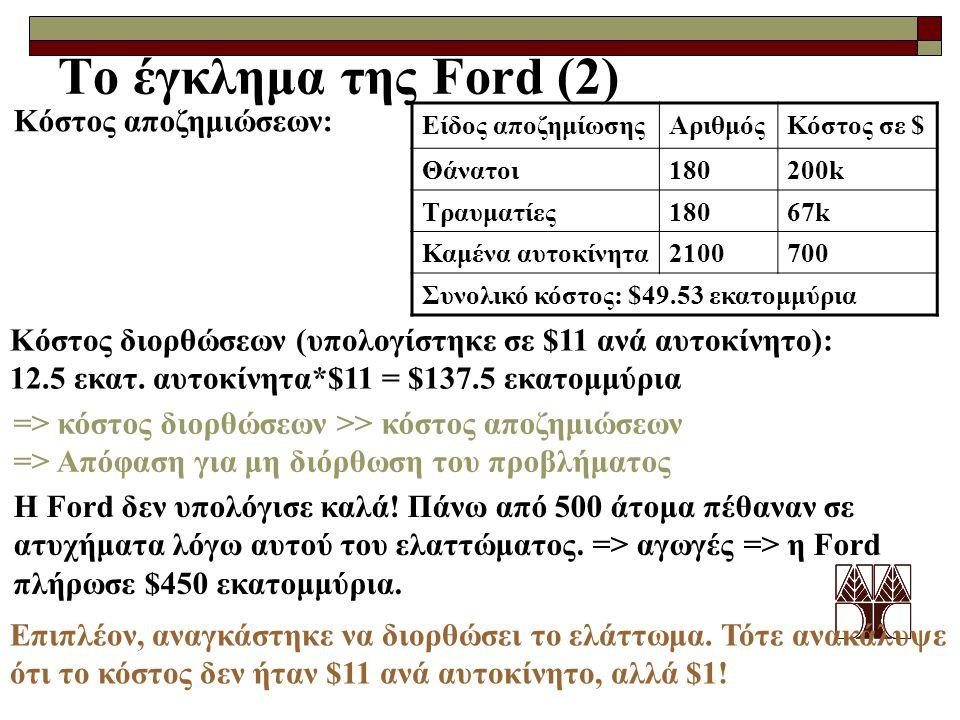 Το έγκλημα της Ford (2) Κόστος αποζημιώσεων: Είδος αποζημίωσηςΑριθμόςΚόστος σε $ Θάνατοι180200k Τραυματίες18067k Καμένα αυτοκίνητα2100700 Συνολικό κόστος: $49.53 εκατομμύρια Κόστος διορθώσεων (υπολογίστηκε σε $11 ανά αυτοκίνητο): 12.5 εκατ.