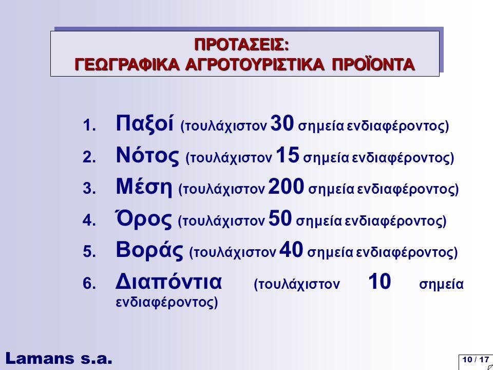 Lamans s.a. 10 / 17 1. Παξοί (τουλάχιστον 30 σημεία ενδιαφέροντος) 2.