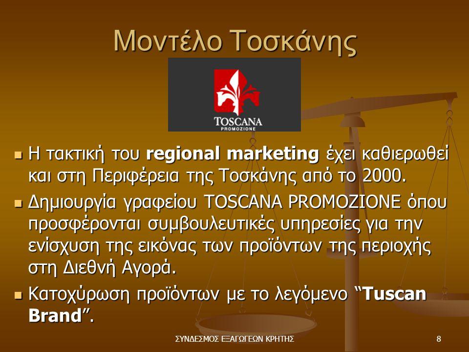 ΣΥΝΔΕΣΜΟΣ ΕΞΑΓΩΓΕΩΝ ΚΡΗΤΗΣ8 Μοντέλο Τοσκάνης  Η τακτική του regional marketing έχει καθιερωθεί και στη Περιφέρεια της Τοσκάνης από το 2000.