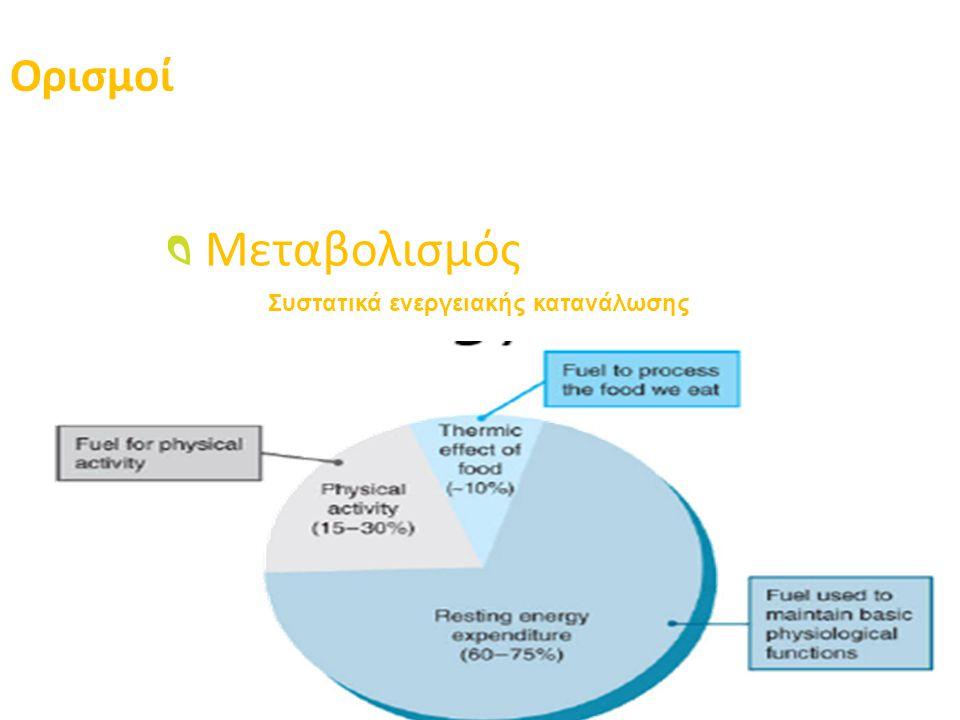 Ορισμοί Ενεργειακό ισοζύγιο Το βάρος είναι αποτέλεσμα του ισοζυγίου μεταξύ των θερμίδων που προσλαμβάνονται και των θερμίδων που ξοδεύονται από το σώμα