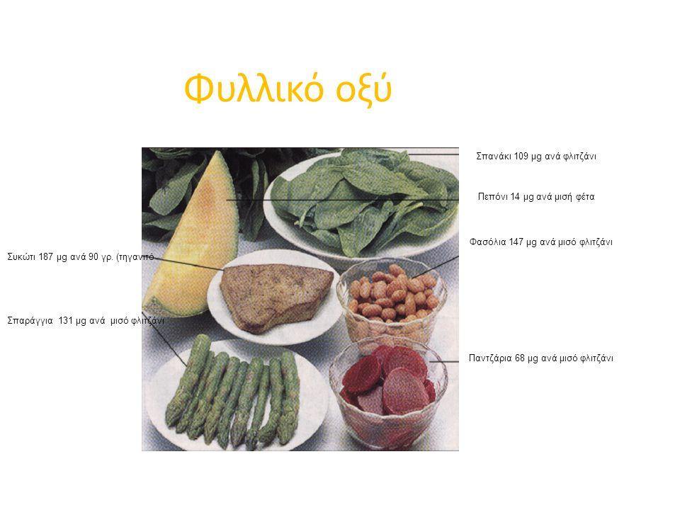 Θειαμίνη Καρπούζι 0,39 mg ανά μισή φέτα Σιταρένιο ψωμί 0,12 mg ανά φέτα Ηλιόσποροι 0,1mg ανά δύο κουταλάκια Αρακάς 0,23 mg ανά μισό φλιτζάνι Χοιρινή μπριζόλα 0,75 mg ανά 90γρ (ψητό) Μαυρομάτικα 0,21 mg ανά μισό φλιτζάνι (μαγειρεμένο)