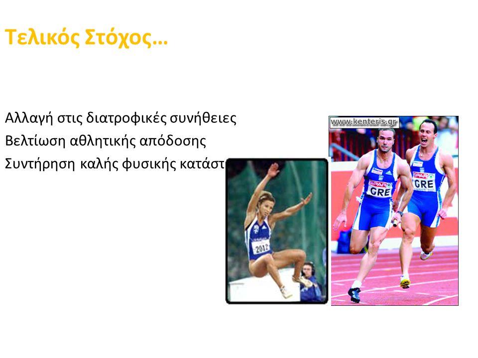Τελικός Στόχος… Αλλαγή στις διατροφικές συνήθειες Βελτίωση αθλητικής απόδοσης Συντήρηση καλής φυσικής κατάστασης