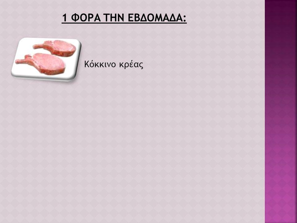 1 ΦΟΡΑ ΤΗΝ ΕΒΔΟΜΑΔΑ: Κόκκινο κρέας