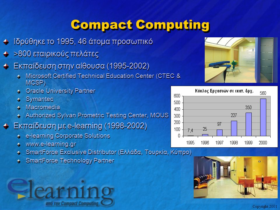 Copyright 2001 Compact Computing Ιδρύθηκε το 1995, 46 άτομα προσωπικό >800 εταιρικούς πελάτες Εκπαίδευση στην αίθουσα (1995-2002) Microsoft Certified Technical Education Center (CTEC & MCSP) Oracle University Partner Symantec Macromedia Authorized Sylvan Prometric Testing Center, MOUS Εκπαίδευση με e-learning (1998-2002) e-learning Corporate Solutions www.e-learning.gr SmartForce Exclusive Distributor (Ελλάδα, Τουρκία, Κύπρο) SmartForce Technology Partner Ιδρύθηκε το 1995, 46 άτομα προσωπικό >800 εταιρικούς πελάτες Εκπαίδευση στην αίθουσα (1995-2002) Microsoft Certified Technical Education Center (CTEC & MCSP) Oracle University Partner Symantec Macromedia Authorized Sylvan Prometric Testing Center, MOUS Εκπαίδευση με e-learning (1998-2002) e-learning Corporate Solutions www.e-learning.gr SmartForce Exclusive Distributor (Ελλάδα, Τουρκία, Κύπρο) SmartForce Technology Partner