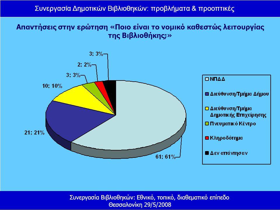 Συνεργασία Δημοτικών Βιβλιοθηκών: προβλήματα & προοπτικές Συνεργασία Βιβλιοθηκών: Εθνικό, τοπικό, διαθεματικό επίπεδο Θεσσαλονίκη 29/5/2008 Απαντήσεις στην ερώτηση: «Ποιος είναι ο αριθμός των μόνιμων εργαζομένων στη Βιβλιοθήκη;»