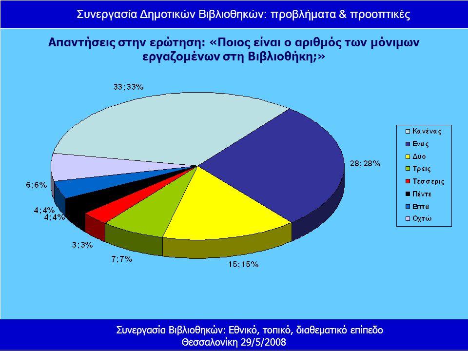 Συνεργασία Δημοτικών Βιβλιοθηκών: προβλήματα & προοπτικές Συνεργασία Βιβλιοθηκών: Εθνικό, τοπικό, διαθεματικό επίπεδο Θεσσαλονίκη 29/5/2008 Μαγικές συνταγές δυστυχώς δεν υπάρχουν.