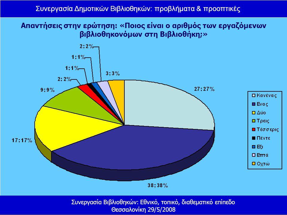 Συνεργασία Δημοτικών Βιβλιοθηκών: προβλήματα & προοπτικές Συνεργασία Βιβλιοθηκών: Εθνικό, τοπικό, διαθεματικό επίπεδο Θεσσαλονίκη 29/5/2008 Απαντήσεις στην ερώτηση: «Ποιος είναι ο αριθμός των εργαζόμενων βιβλιοθηκονόμων στη Βιβλιοθήκη;»