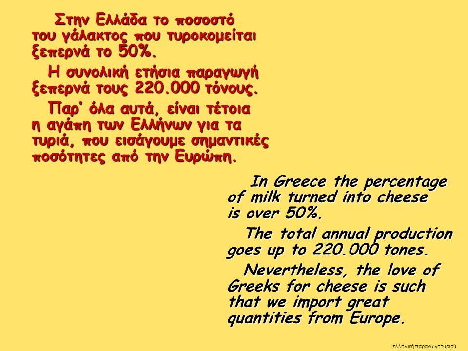 ελληνική παραγωγή τυριού Σ Στην Ελλάδα το ποσοστό του γάλακτος που τυροκομείται ξεπερνά το 50%. Η συνολική ετήσια παραγωγή ξεπερνά τους 220.000 τόνους