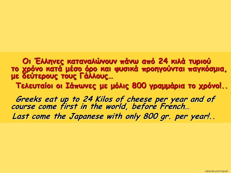 Οι Έλληνες καταναλώνουν πάνω από 24 κιλά τυριού το χρόνο κατά μέσο όρο και φυσικά προηγούνται παγκόσμια, με δεύτερους τους Γάλλους… Οι Έλληνες καταναλώνουν πάνω από 24 κιλά τυριού το χρόνο κατά μέσο όρο και φυσικά προηγούνται παγκόσμια, με δεύτερους τους Γάλλους… Τελευταίοι οι Ιάπωνες με μόλις 800 γραμμάρια το χρόνο!..