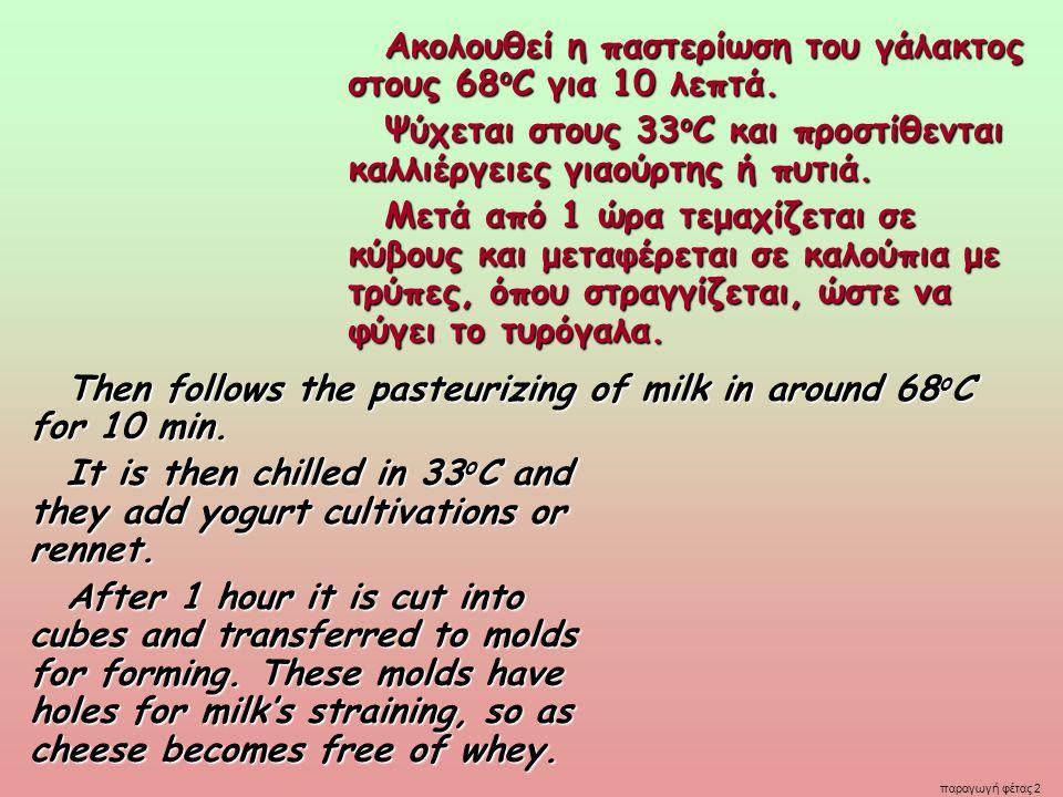 Ακολουθεί η παστερίωση του γάλακτος στους 68 ο C για 10 λεπτά. Ακολουθεί η παστερίωση του γάλακτος στους 68 ο C για 10 λεπτά. Ψύχεται στους 33 ο C και