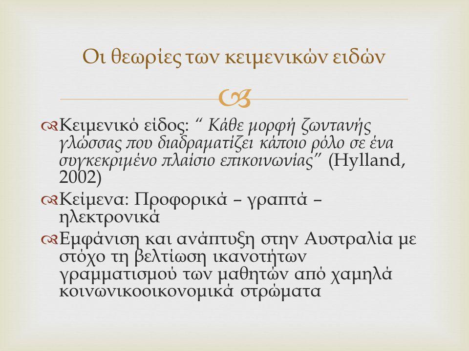 """ Οι θεωρίες των κειμενικών ειδών  Κειμενικό είδος: """" Kάθε μορφή ζωντανής γλώσσας που διαδραματίζει κάποιο ρόλο σε ένα συγκεκριμένο πλαίσιο επικοινων"""