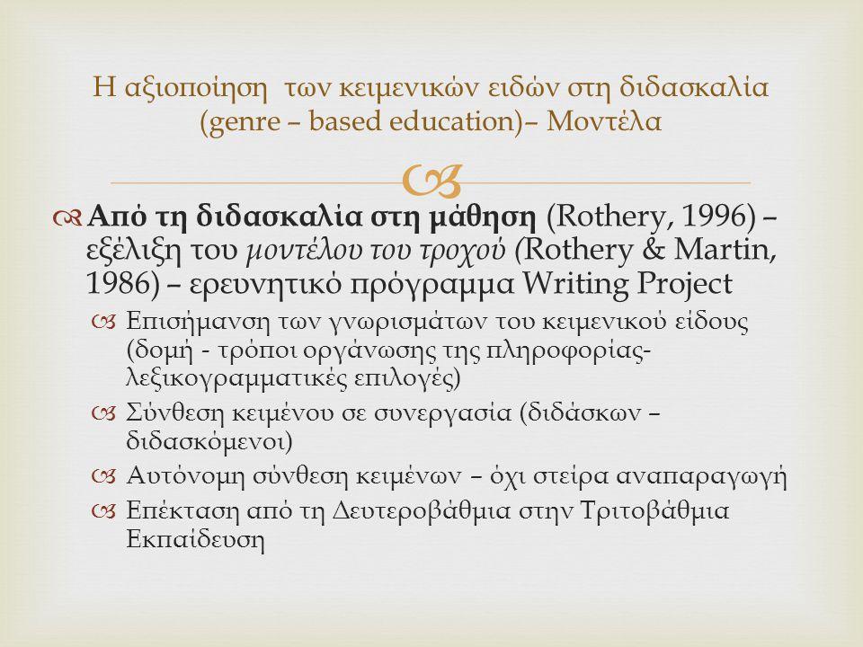  Η αξιοποίηση των κειμενικών ειδών στη διδασκαλία (genre – based education)– Μοντέλα  Από τη διδασκαλία στη μάθηση (Rothery, 1996) – εξέλιξη του μον