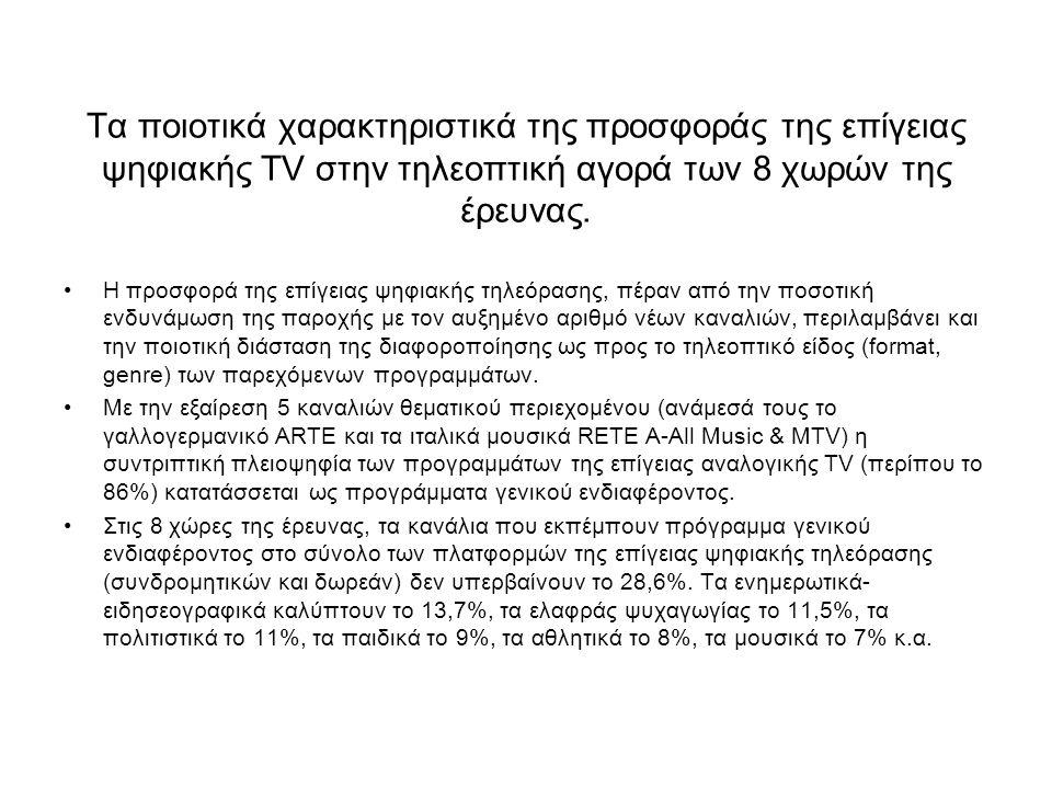Τα ποιοτικά χαρακτηριστικά της προσφοράς της επίγειας ψηφιακής TV στην τηλεοπτική αγορά των 8 χωρών της έρευνας.