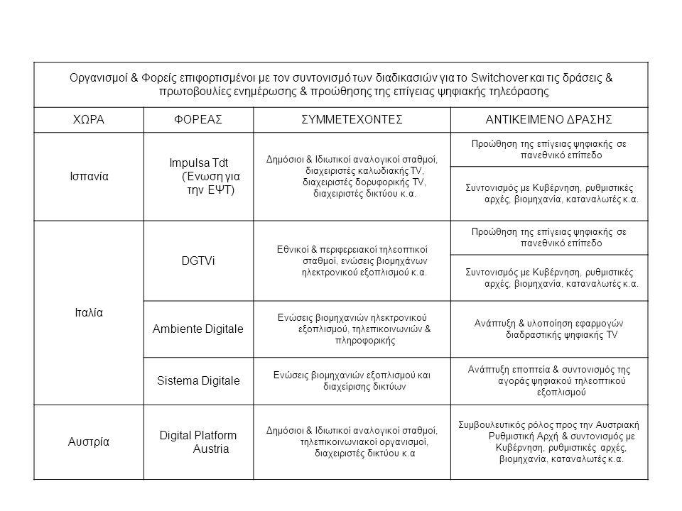 Οργανισμοί & Φορείς επιφορτισμένοι με τον συντονισμό των διαδικασιών για το Switchover και τις δράσεις & πρωτοβουλίες ενημέρωσης & προώθησης της επίγειας ψηφιακής τηλεόρασης ΧΩΡΑΦΟΡΕΑΣΣΥΜΜΕΤΕΧΟΝΤΕΣΑΝΤΙΚΕΙΜΕΝΟ ΔΡΑΣΗΣ Ισπανία Impulsa Tdt (Ένωση για την ΕΨΤ) Δημόσιοι & Ιδιωτικοί αναλογικοί σταθμοί, διαχειριστές καλωδιακής TV, διαχειριστές δορυφορικής TV, διαχειριστές δικτύου κ.α.